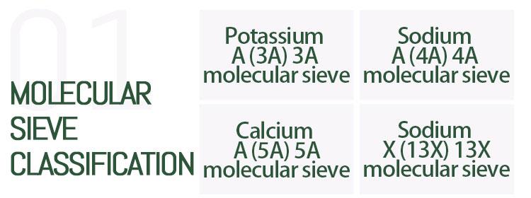 分子筛_02